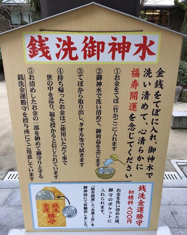 筥崎宮の銭洗御神水